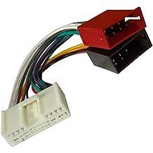 AERZETIX: Adaptador cable enchufe ISO para radio de coche, vehiculos C11925