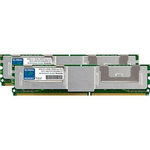 8GB (2 x 4GB) DDR2 533/667/800MHz 240-PIN ECC FULLY BUFFERED DIMM (FBDIMM) MEMORIA RAM KIT PER SERVERS/WORKSTATIONS/SCHEDE MADRE (4 RANK KIT)