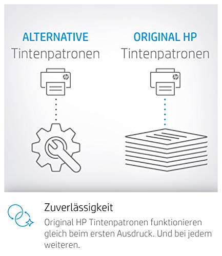 HP 950XL/951XL Druckerpatronen für Officejet Pro 8100 - 3