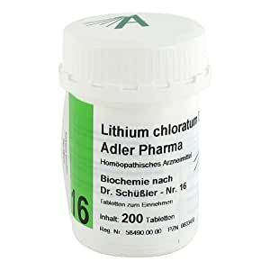 nahrungsergänzung lithium