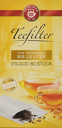 Teekanne Teefilter (bis 2,5 Liter), 80 Stück, 5er Pack (5 x  80 Stück)