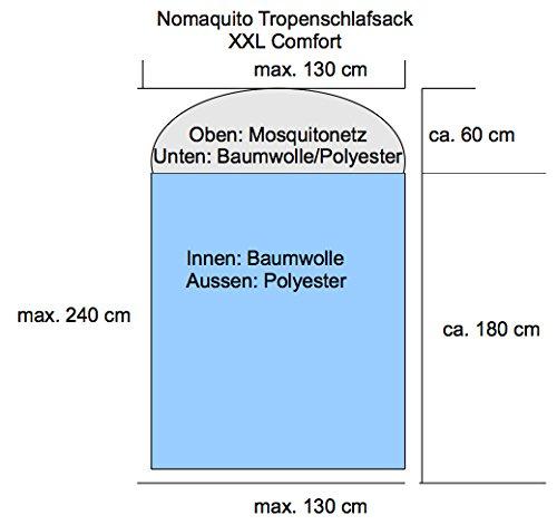 Nomaquito - Der Tropenschlafsack mit integriertem LLI-Moskitonetz XXL