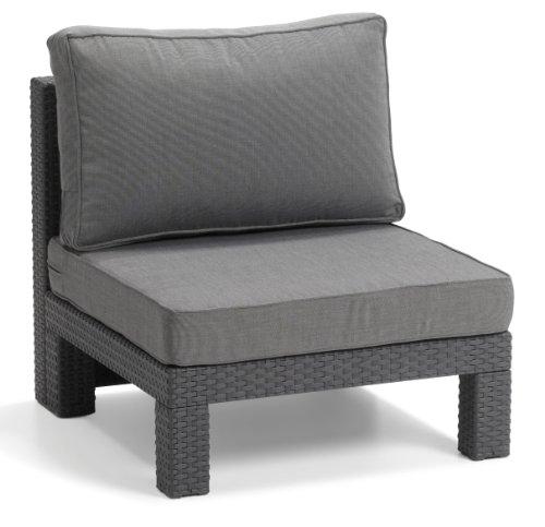 Allibert Lounge Set - Nevada • Rattan-Gartenmoebel-Set.de