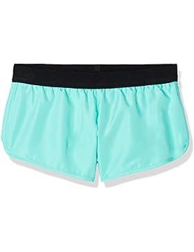 FIND Sport Shorts Mädchen
