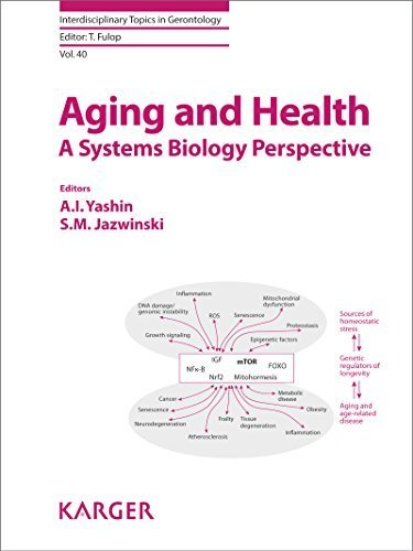 Aging and Health - A Systems Biology Perspective (Interdisciplinary Topics in Gerontology and Geriatrics, Vol. 40) by S. Karger (2014-10-09)