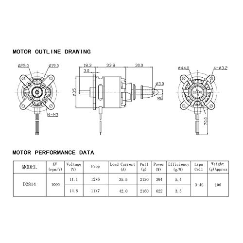 Motore brushless DXR D2814 1000KV 3-4S per aeroplano ad ala fissa RC