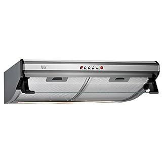 410csxL THL. SS324  - Teka classic - Campana c6420-s inoxidable clase de eficiencia energetica e