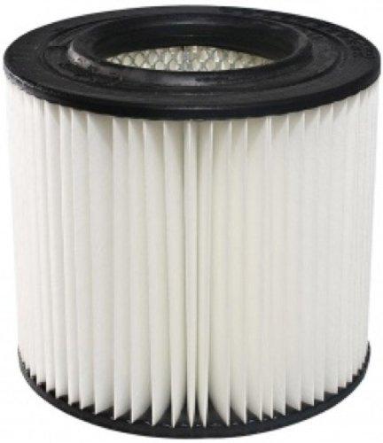Allaway Filter für Zentralgeräte CV/AW/C/A Neues Modell