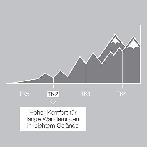 falke sensitive FALKE TK2 Sensitive Damen Trekkingsocken / Wandersocken - grau, Gr. 37-38, 1 Paar, Merinowolle, mittelstarke Polsterung, druckfreies Bündchen