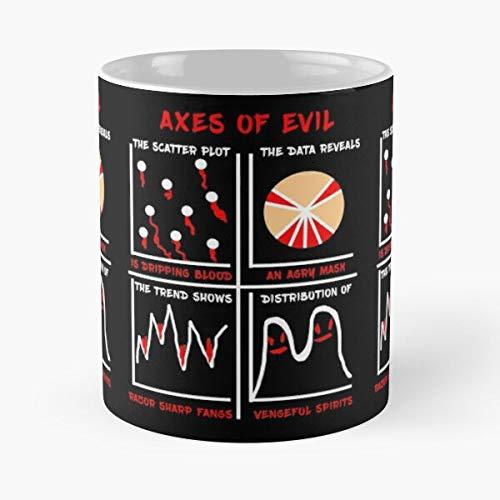 Halloween - A.x.e.s Of E.v.i.l Classic Mug
