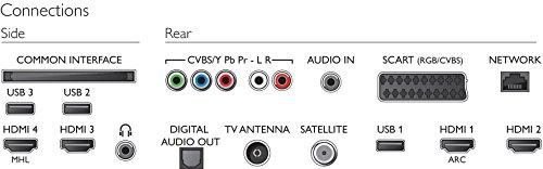 Philips 49PUS6101/12 – 49 Zoll LCD TV - 6