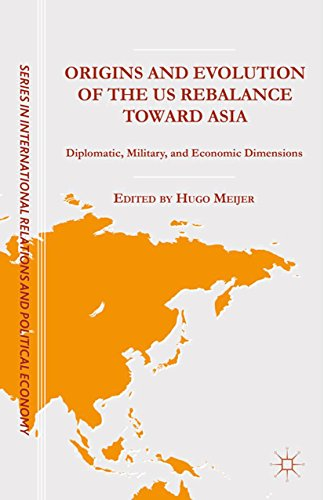 origins-and-evolution-of-the-us-rebalance-toward-asia-diplomatic-military-and-economic-dimensions