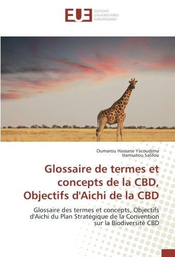 Glossaire de termes et concepts de la CBD, Objectifs d'Aichi de la CBD: Glossaire des termes et concepts, Objectifs d'Aichi du Plan Stratégique de la Convention sur la Biodiversité CBD