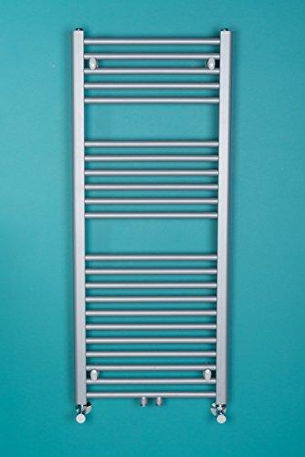 Guide et comparatif du radiateur sèche serviette - Zone Led