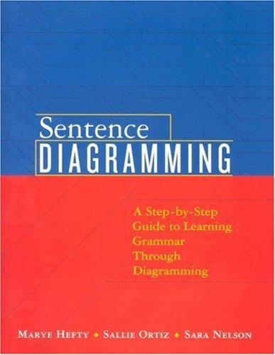 sentence-diagramming-a-step-by-step-approach-to-learning-grammar-through-diagramming-by-marye-hefty-