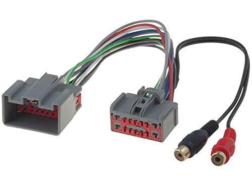 Cable Autoradio Adaptateur RCA pour Volvo ap04 - ADNAuto