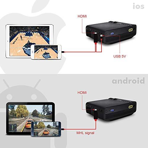 RAGU Z400 Mini Full HD Beamer + 50,000 Stunden - 6