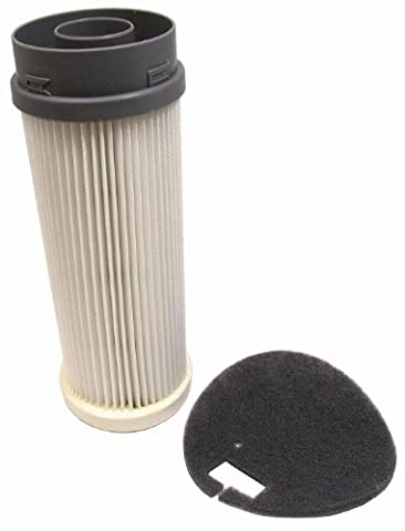 Filters For Vax Power 1 & 2 Vacuum Cleaners
