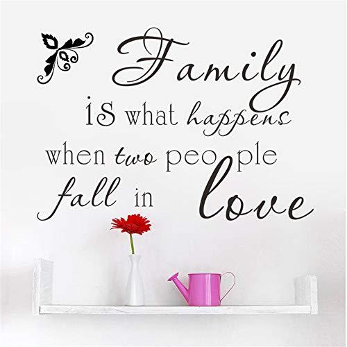 Syssyj Familie Ist Was Passiert, Wenn Zwei Menschen Sich Verlieben Wand Aufkleber Schwarz Monogramm Englisch Worte Inspiration Wandtattoo Wandkunst