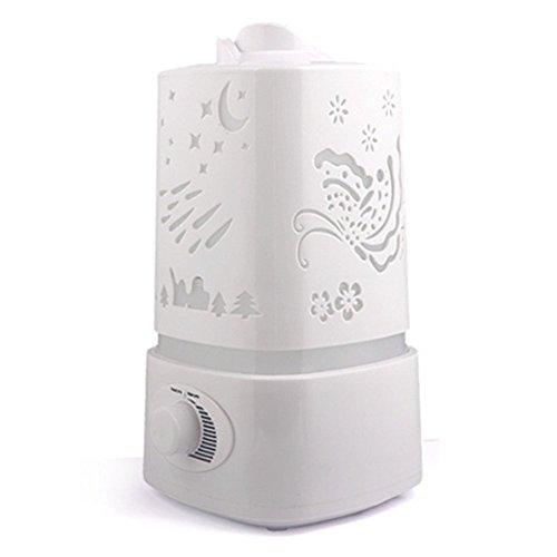 Nclon Ultraschall aroma diffusor Geräuscharmer befeuchter Cool mist mit filter für Mit 7 farben led,Automatische abschaltung,Für Zuhause Yoga Büro Baby zimmer Schlafzimmer-Weiß - Frische Luft Regler