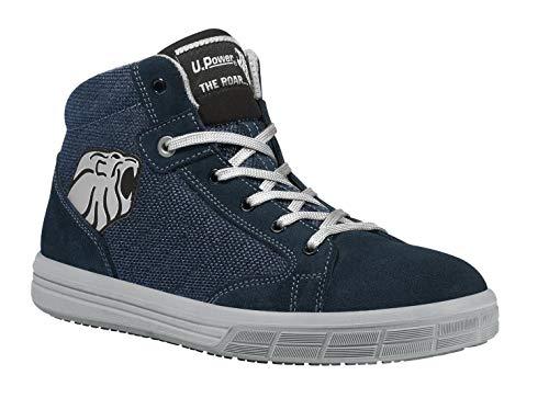 Produzione di una calzatura di sicurezza: i processi e la pelle - Safety Shoes Today