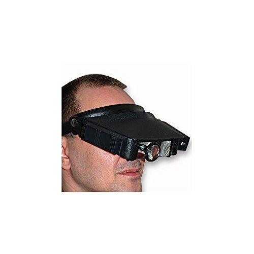 Kopflupe mit Licht Stirnband Klettverschluss