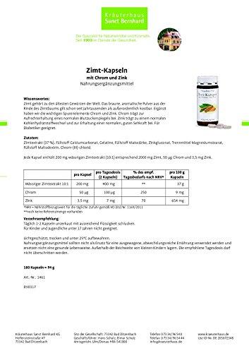 Zimt-Kapseln mit Chrom und Zink