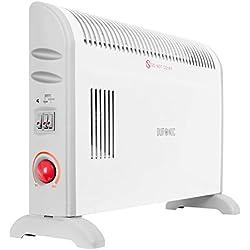 41128P2S5FL. AC UL250 SR250,250  - Corrente elettrica e gas: consumi sotto controllo con una app