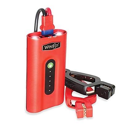 4112E2cITQL. SS416  - Starter estándar batería para dispositivos móviles