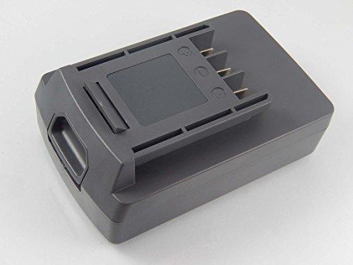 vhbw Li-Ion Akku 2000mAh (18V) für Elektro Werkzeug Wolf Garten BA 700, CSA 700, GTA 700, HTA 700, PSA 700 wie 785454, Power-Pack 5. Power 2000 Akku