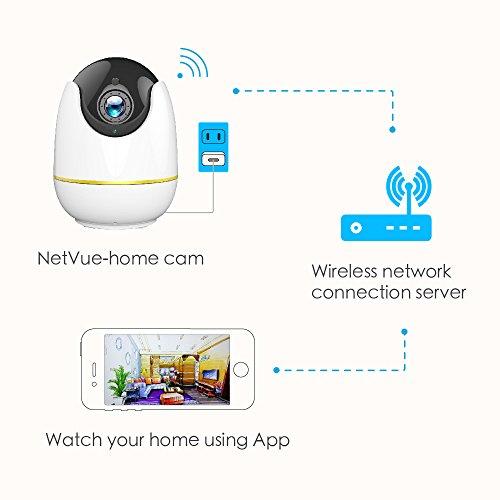 NETVUE-Camera-IP-Telecamera-di-Sicurezza-IP-WiFi-Full-HD-1080p-con-Allarme-di-Rilevazione-di-Movimento-Zoom-Digitale-4x-Visione-Notturna-e-Audio-Bidirezionale-P2P-BiancoAdattatore-Euro