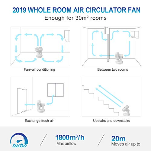 MYCARBON Ventilator lüfter 68m/S kaufen  Bild 1*