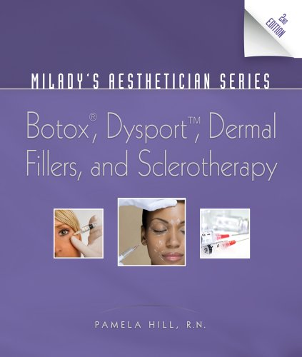 botox-dysport-dermal-fillers-and-sclerotherapy