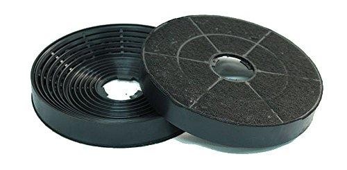 Sparset 2x Kohlefilter passend für Abzugshauben von AKPO WK-4, WK-5, WK-7