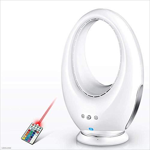 Enfriador de Aire La sincronización de un Ventilador de refrigeración Ventilador Remoto...