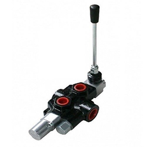 euerventil für hydraulische Holzspalter, mit automatischem Ausstoß ()