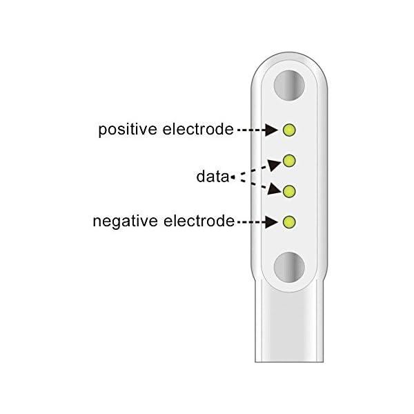 Teepao Smart Watch - Cable de carga para reloj inteligente G3 GT88 KW08 KW18 con 4 pines, cargador magnético con ventosa… 5