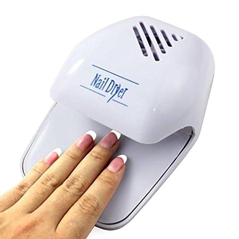 Kolylong® Main Portable Finger Toe Nail Art Peintures Polonais SèChe Mini Outil Blower