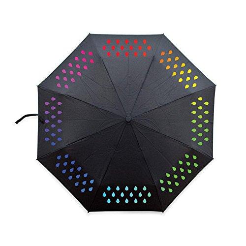 JAYLONG Travel Umbrella 8 costillas a prueba de viento cambian de color con agua robusta construcción portátil de acero inoxidable de secado rápido plegable paraguas a prueba de agua para mujeres, hombres, niños y niños