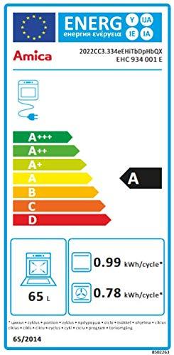 Amica Herdset, EHC 934 001 E - Backofen und Glaskeramik Kochfeld, Edelstahl, einbau, Energieklasse A