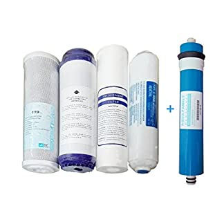 Kit OFERTA membrana + 4 filtros osmosis inversa compatible ASTRAL POOL