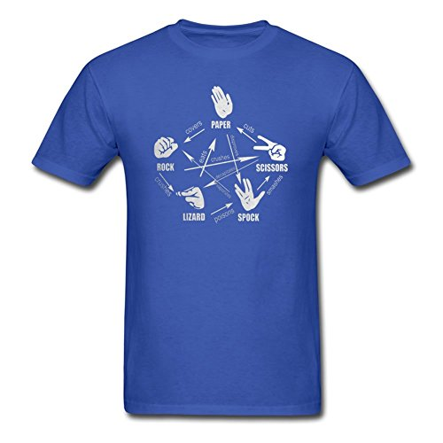 Rock Paper Scissors Lizard Spock Design T Shirt Inspired By Sheldon Cooper From The Big Bang Theory Mens - FREE Postage To Mainland United Kingdom T Shirt, blue0, Large,blue0