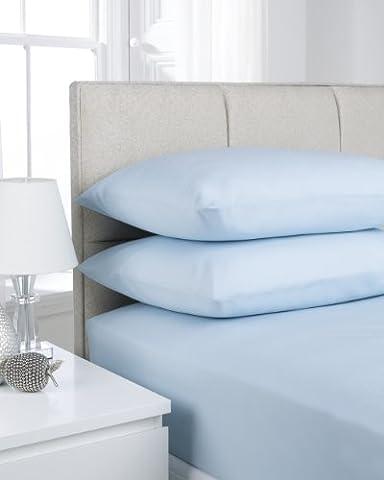 Hamilton McBride 68 Pick Polycotton Ice Blue King Size Flat Sheet (Pillowcases Sold Separately)