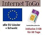 Données Carte SIM prépayée (Internet Mobile) pour Italie, Espagne, France, Suisse,...