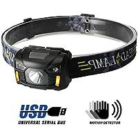 FITNESSELF Lampe Frontale LED Rechargeable - Puissante - Légère et Confortable - Facile a utiliser - Lampe Frontale USB idéal pour la Course a pied ,Trail , Vélo , Running , Camping , Bricolage et bien d'autres Activités nocturne