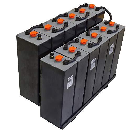 Monoblock Akkus Trojan j185h-ac 12V 249AH SOLAR PANEL battery 249AH