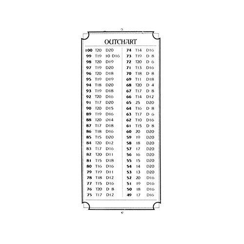 Outchart Dartworld Mini-Kreidetafel