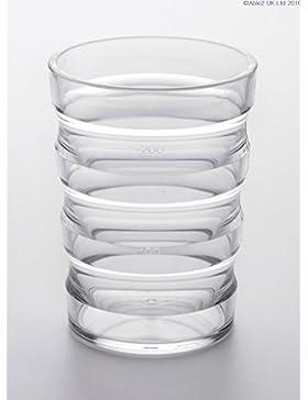 Sure Grip vaso con surcos, transparente