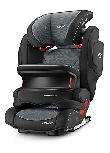 RECARO Monza Nova IS Seatfix Carbon Black