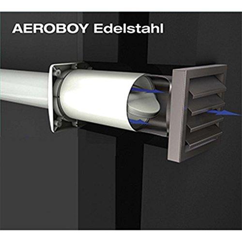 AEOROBOY INOX Mauerkasten System Ø 125 aus Edelstahl mit automatischer Verschlussklappe / Zwischenschaltersteuerung / Dunstabzugshaubenzubehör
